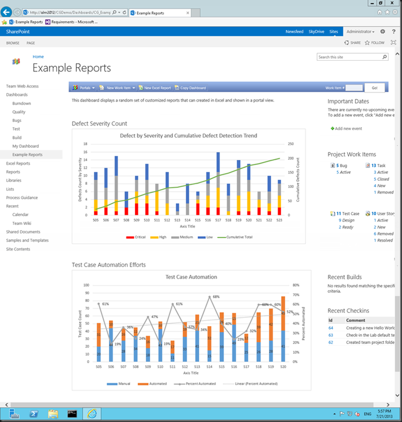 TFS 2013 and SharePoint 2013 Excel Services | Bryon Root ALM ...